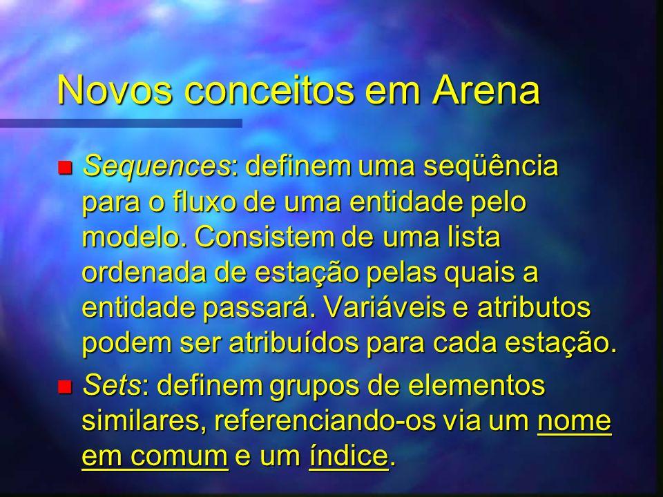 Novos conceitos em Arena