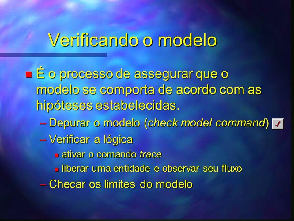 Verificando o modeloÉ o processo de assegurar que o modelo se comporta de acordo com as hipóteses estabelecidas.