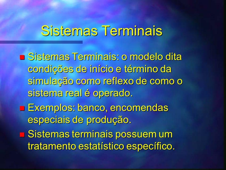 Sistemas Terminais Sistemas Terminais: o modelo dita condições de início e término da simulação como reflexo de como o sistema real é operado.
