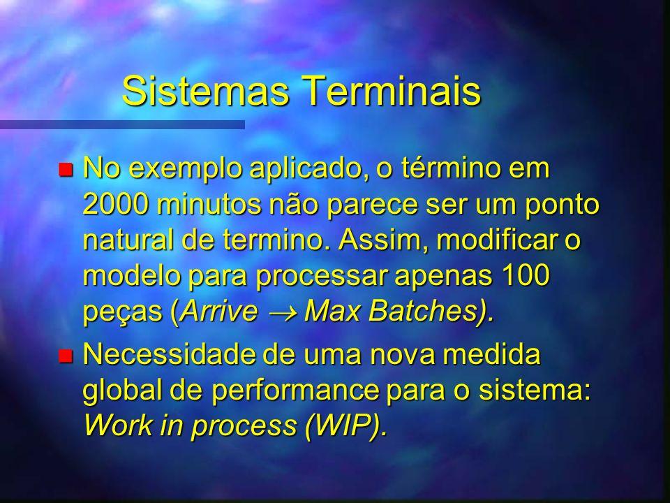 Sistemas Terminais