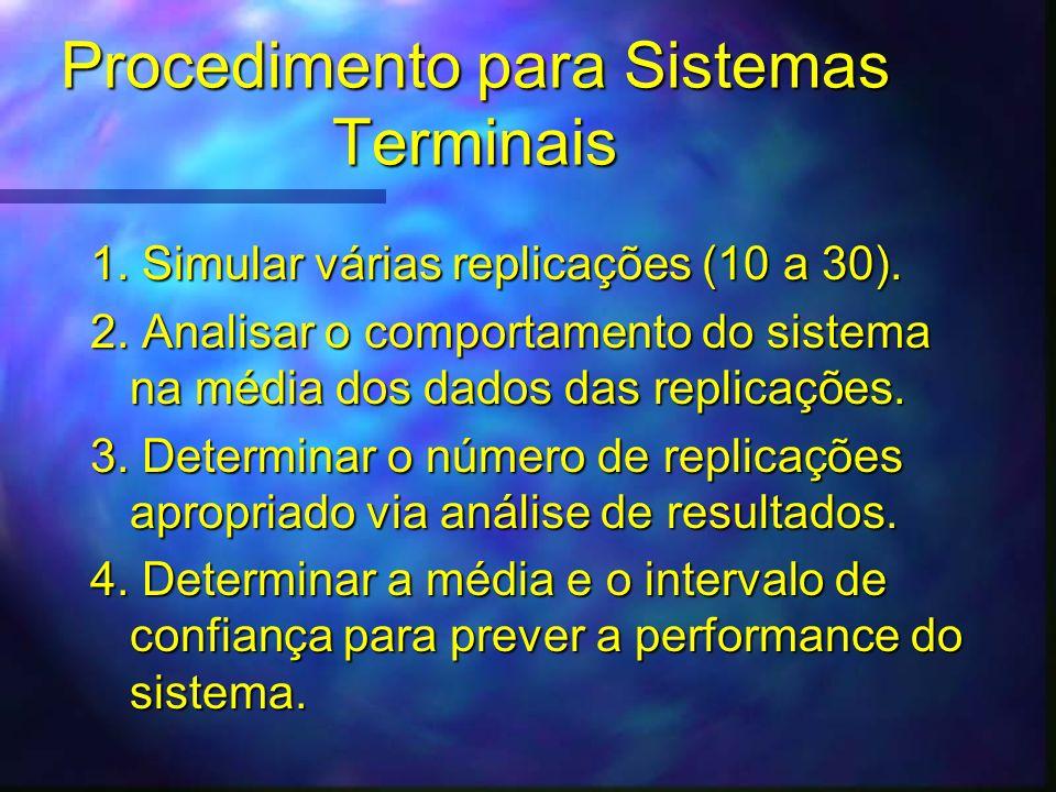 Procedimento para Sistemas Terminais