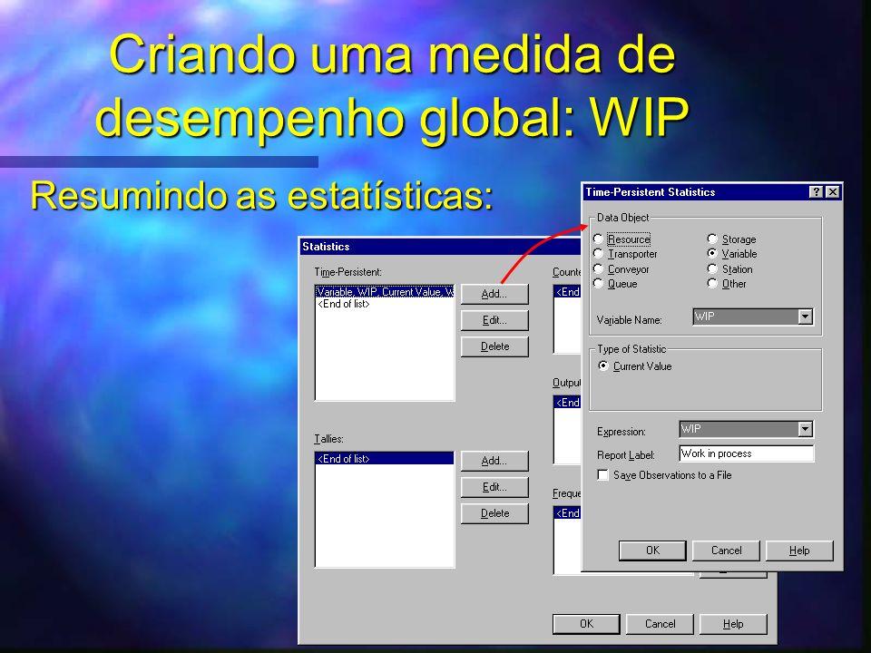 Criando uma medida de desempenho global: WIP