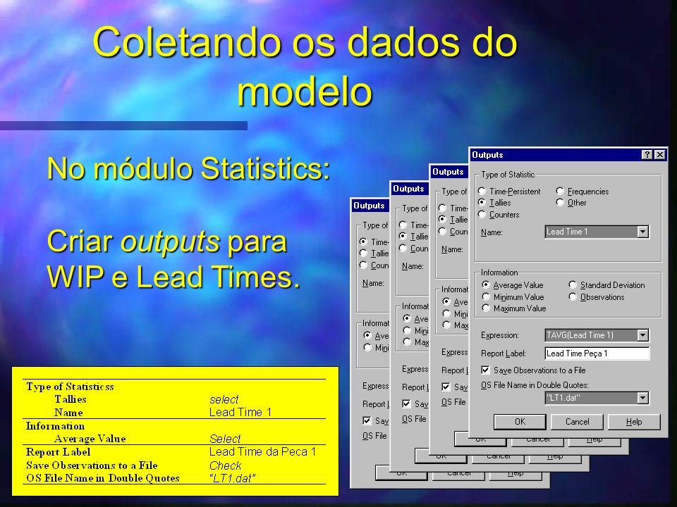 Coletando os dados do modelo