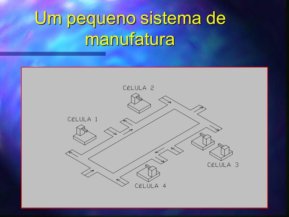 Um pequeno sistema de manufatura