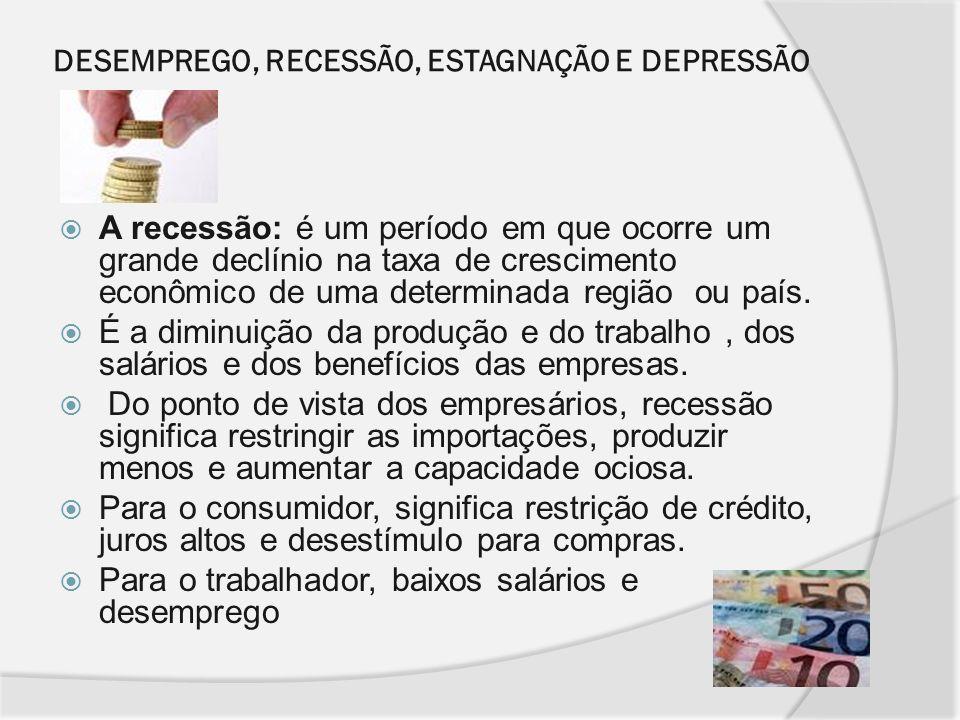 DESEMPREGO, RECESSÃO, ESTAGNAÇÃO E DEPRESSÃO