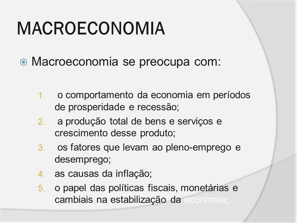 MACROECONOMIA Macroeconomia se preocupa com: