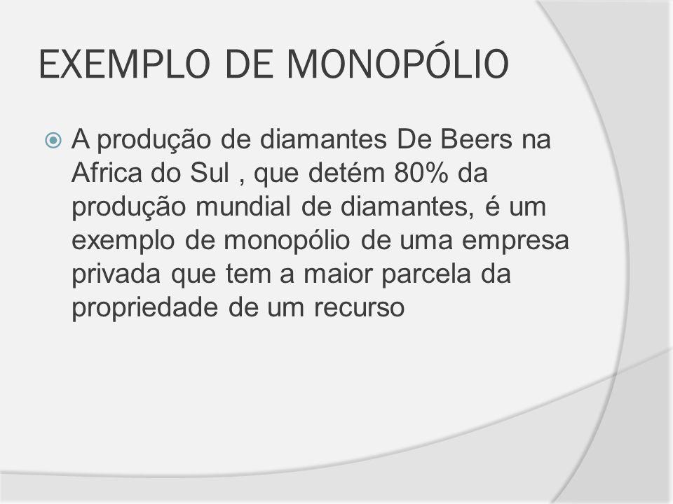 EXEMPLO DE MONOPÓLIO