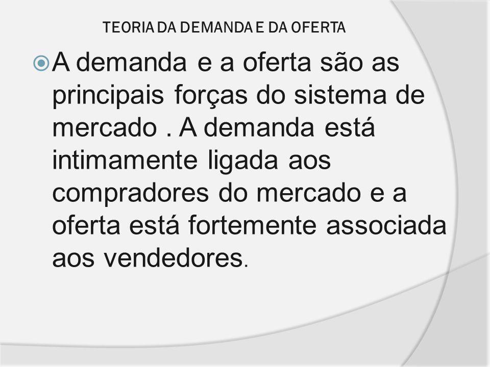 TEORIA DA DEMANDA E DA OFERTA