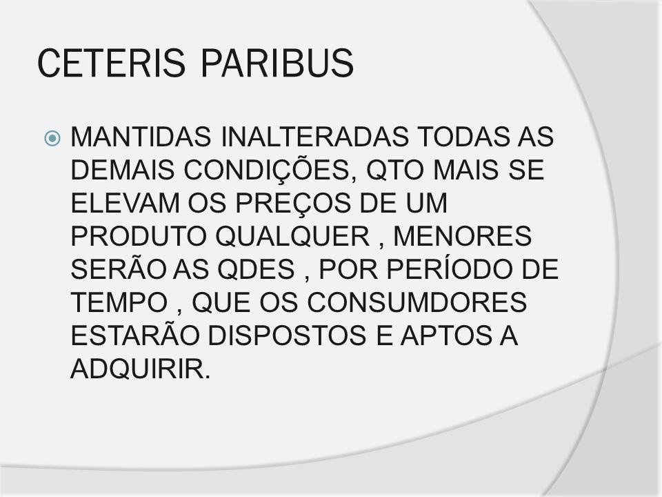CETERIS PARIBUS