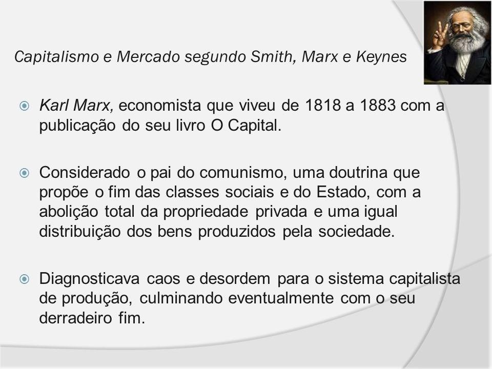 Capitalismo e Mercado segundo Smith, Marx e Keynes