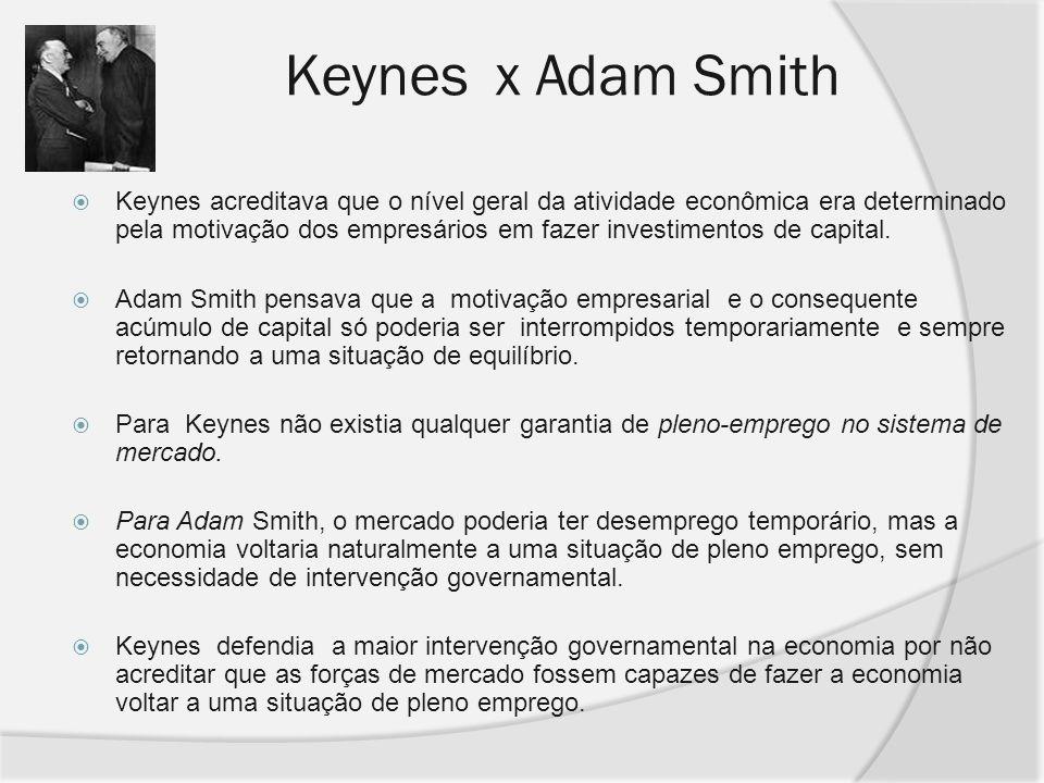 Keynes x Adam Smith