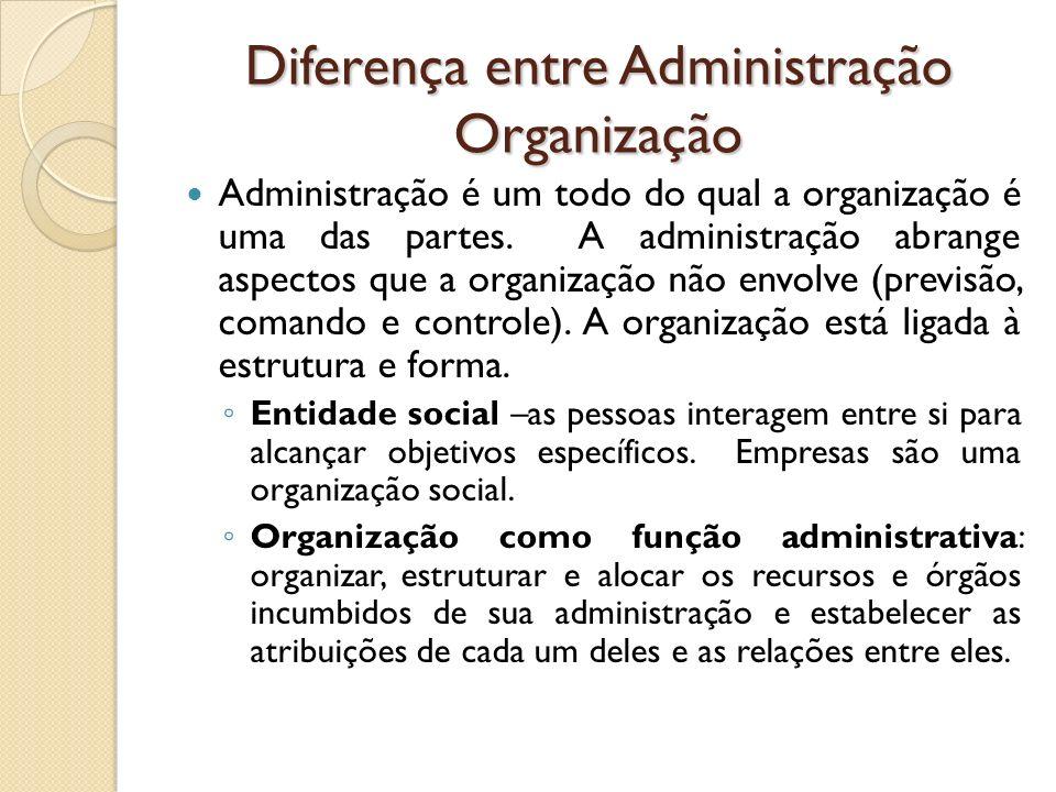 Diferença entre Administração Organização