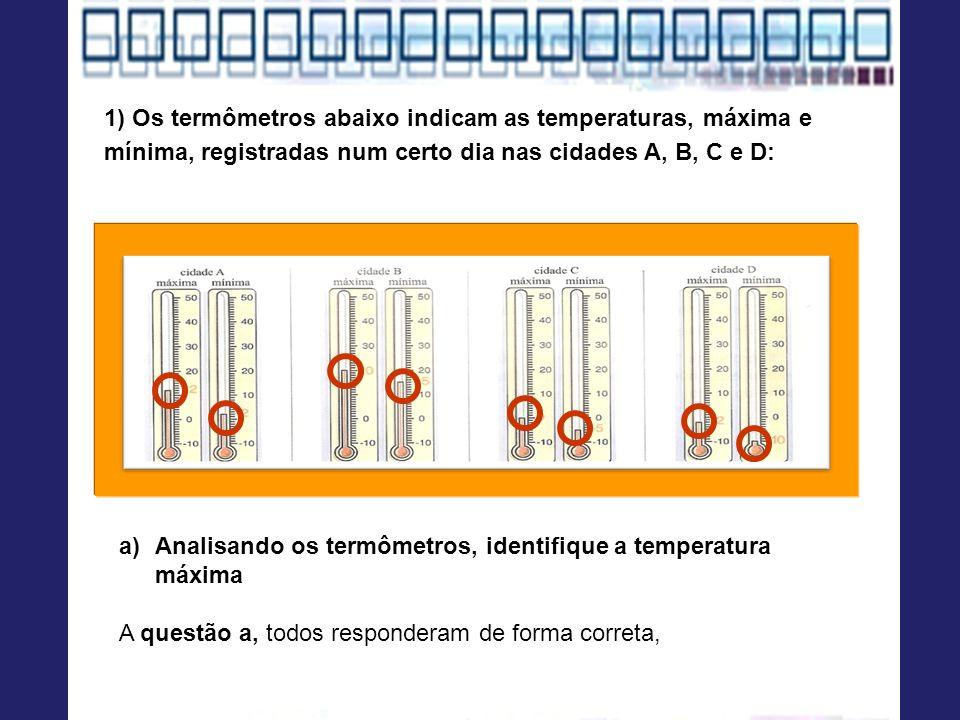 1) Os termômetros abaixo indicam as temperaturas, máxima e mínima, registradas num certo dia nas cidades A, B, C e D: