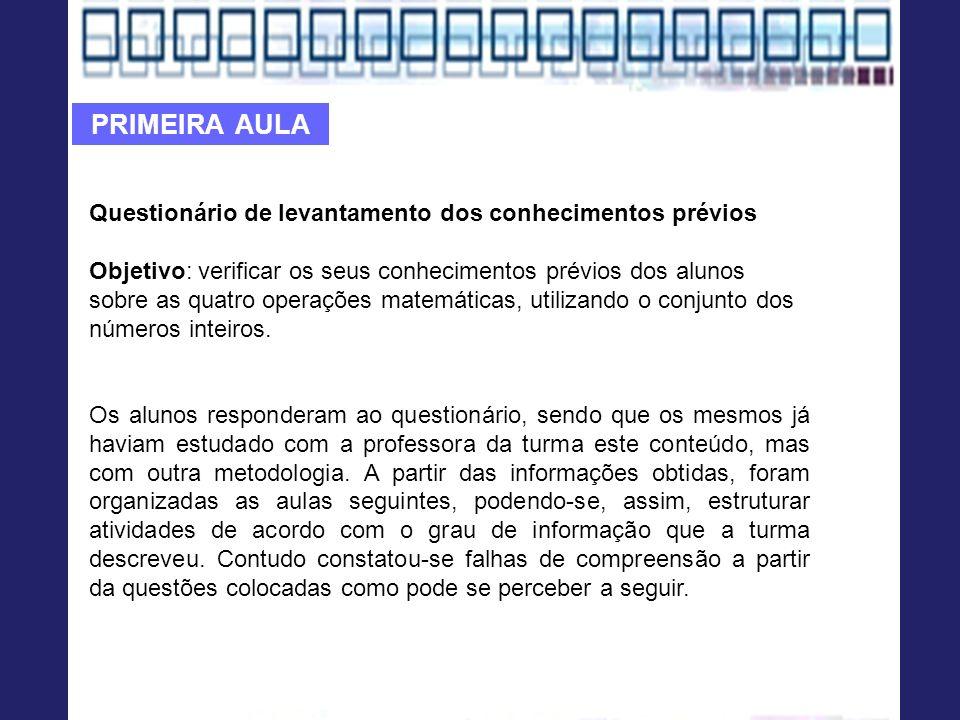 PRIMEIRA AULA Questionário de levantamento dos conhecimentos prévios