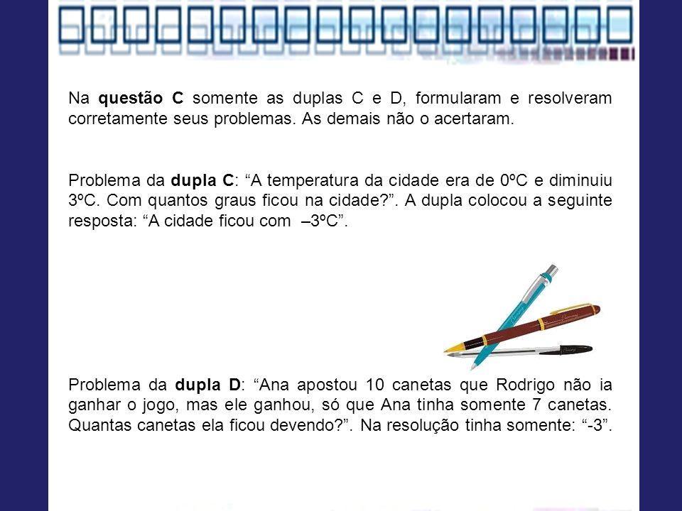 Na questão C somente as duplas C e D, formularam e resolveram corretamente seus problemas. As demais não o acertaram.