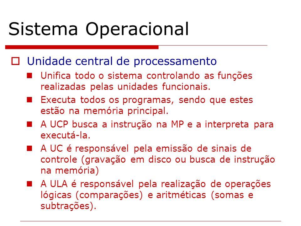 Sistema Operacional Unidade central de processamento