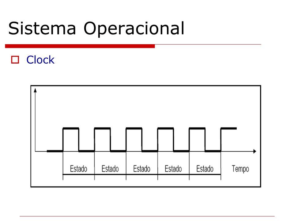 Sistema Operacional Clock
