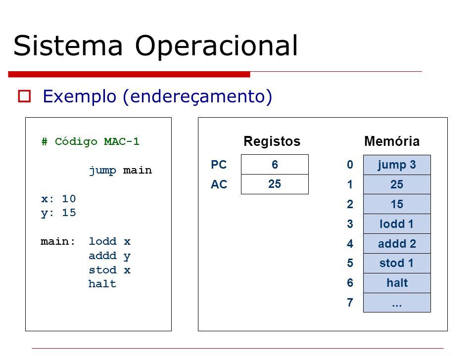 Sistema Operacional Exemplo (endereçamento) Registos Memória