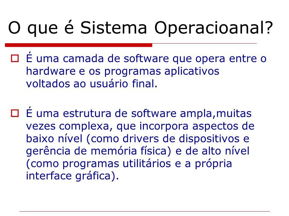 O que é Sistema Operacioanal