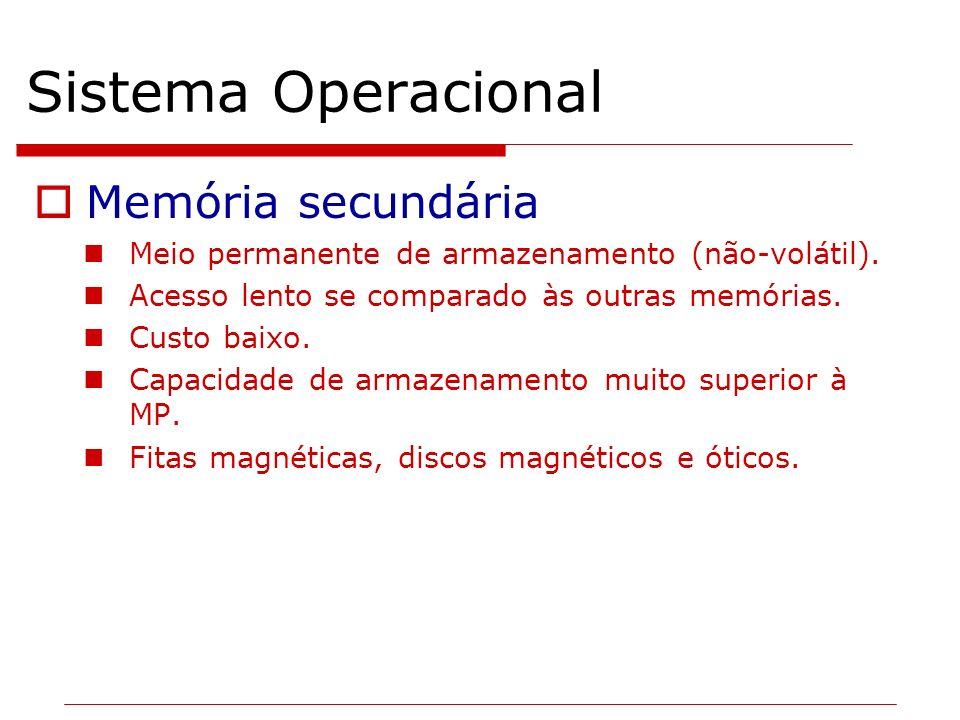 Sistema Operacional Memória secundária