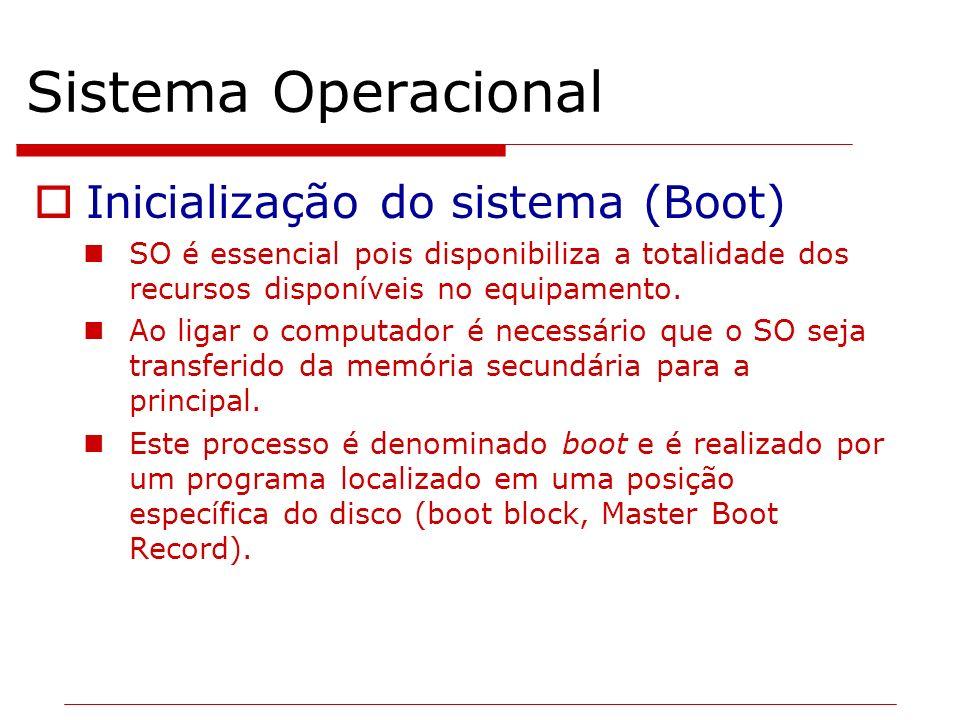 Sistema Operacional Inicialização do sistema (Boot)