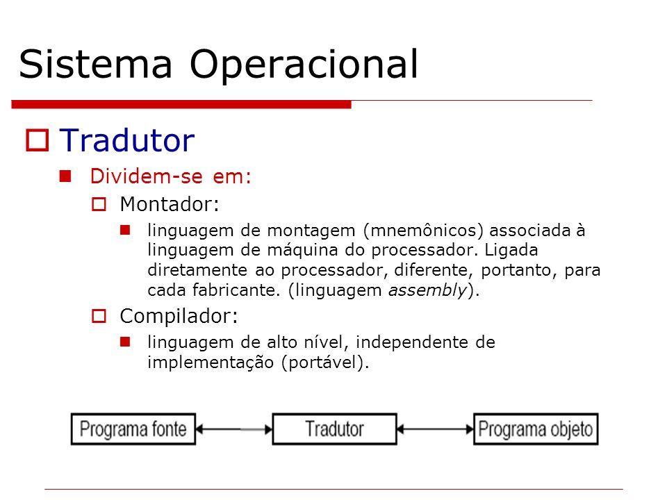 Sistema Operacional Tradutor Dividem-se em: Montador: Compilador:
