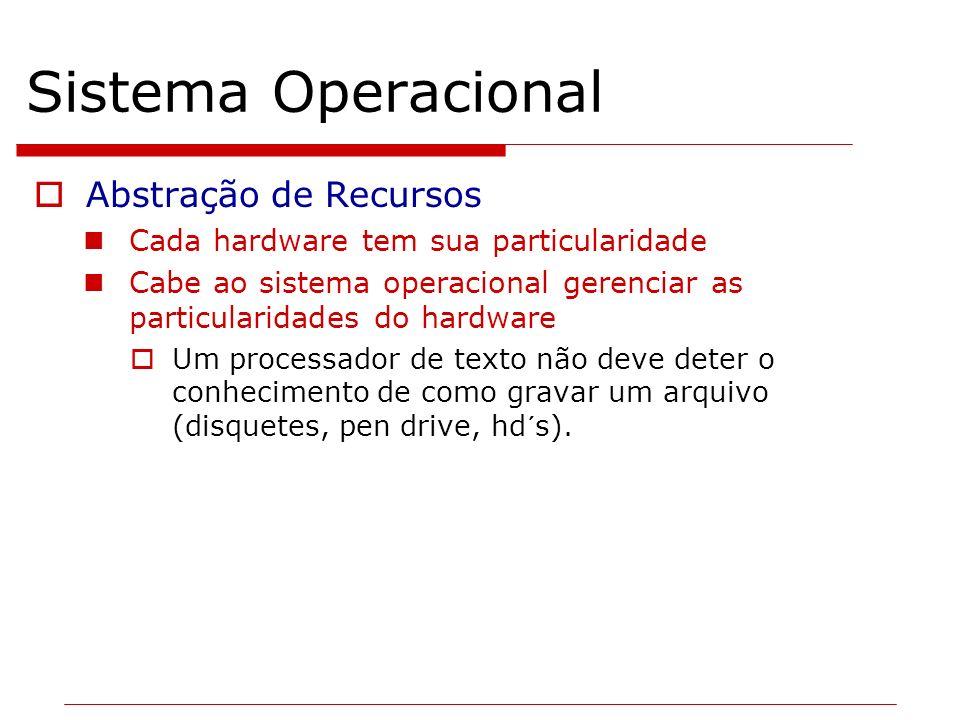 Sistema Operacional Abstração de Recursos