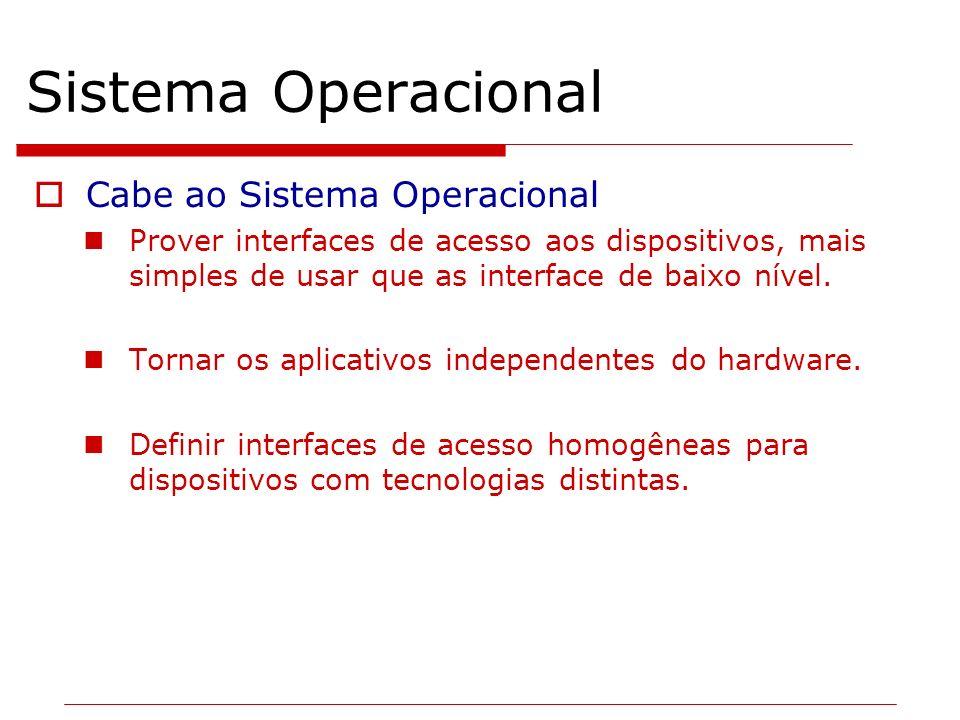 Sistema Operacional Cabe ao Sistema Operacional