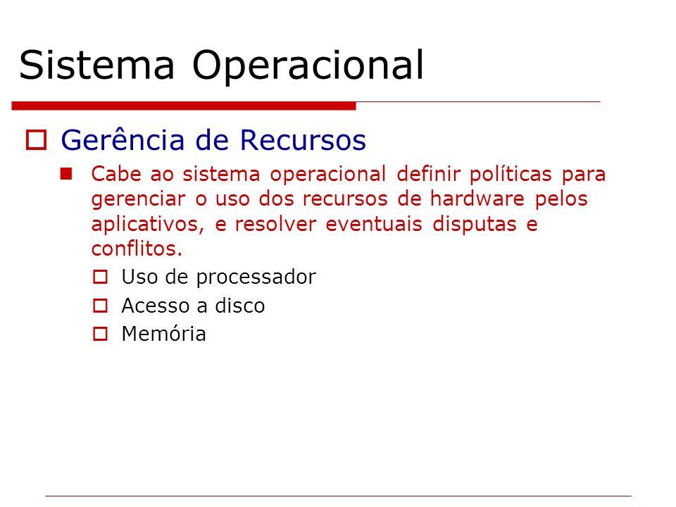 Sistema Operacional Gerência de Recursos