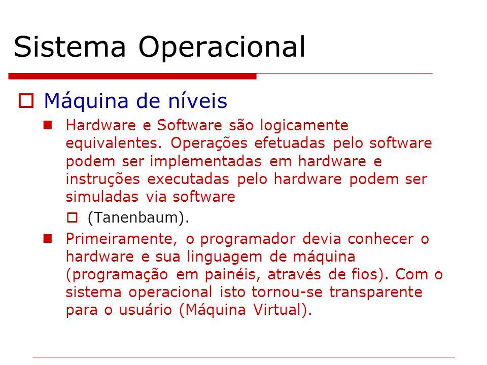 Sistema Operacional Máquina de níveis