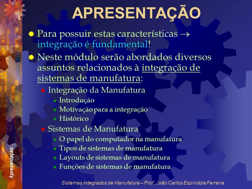 APRESENTAÇÃO Para possuir estas características  integração é fundamental!