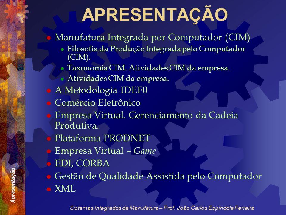 APRESENTAÇÃO Manufatura Integrada por Computador (CIM)