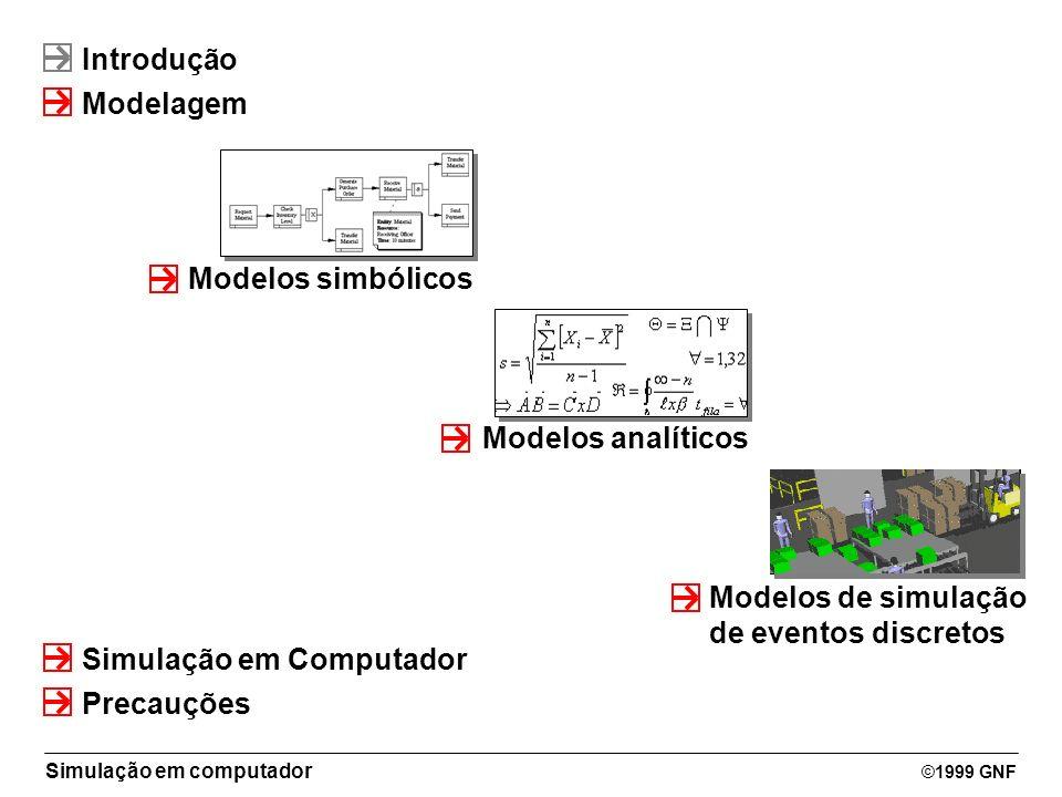 Introdução Modelagem. Modelos simbólicos. Modelos analíticos. Modelos de simulação. de eventos discretos.