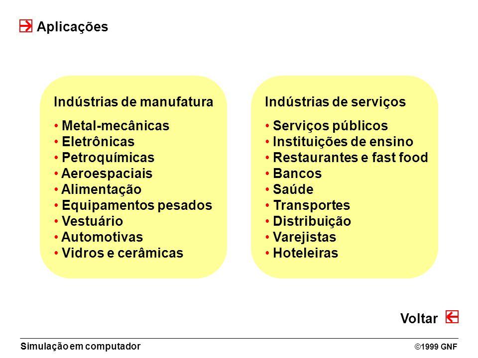 Aplicações Indústrias de manufatura. Metal-mecânicas. Eletrônicas. Petroquímicas. Aeroespaciais.
