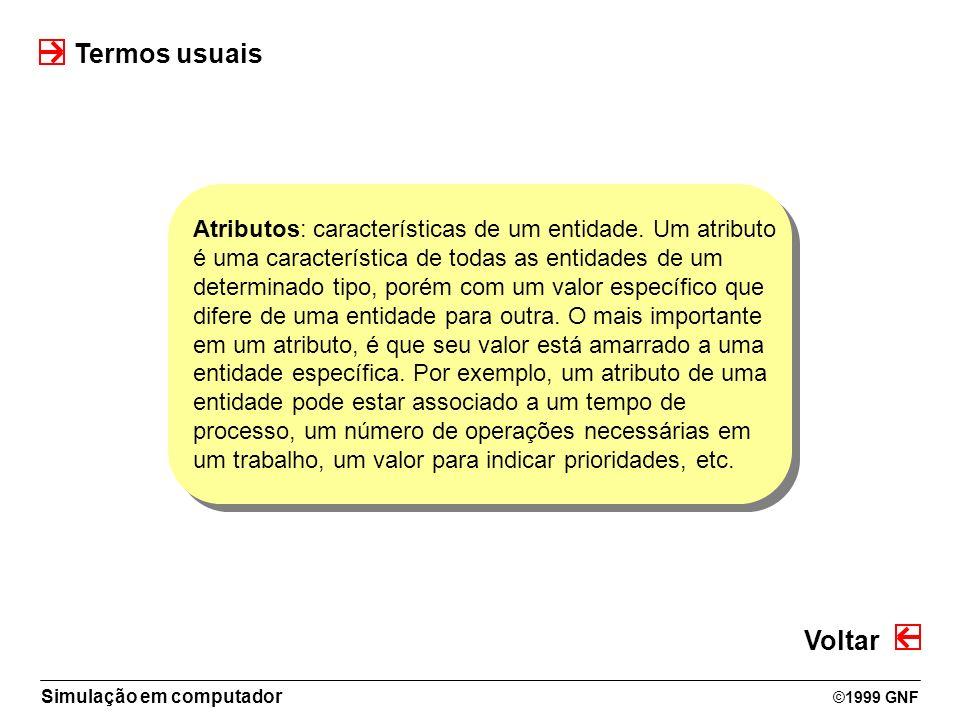 Termos usuais Atributos: características de um entidade. Um atributo. é uma característica de todas as entidades de um.