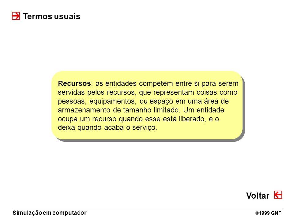 Termos usuais Recursos: as entidades competem entre si para serem. servidas pelos recursos, que representam coisas como.