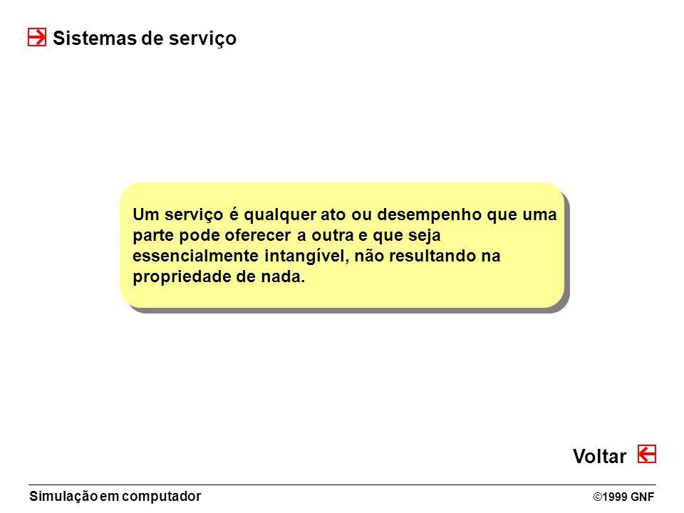 Sistemas de serviço Voltar