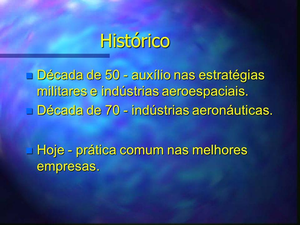 Histórico Década de 50 - auxílio nas estratégias militares e indústrias aeroespaciais. Década de 70 - indústrias aeronáuticas.