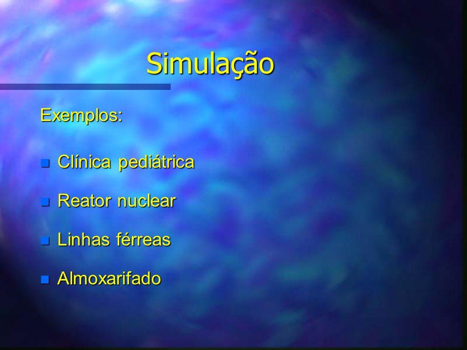 Simulação Exemplos: Clínica pediátrica Reator nuclear Linhas férreas