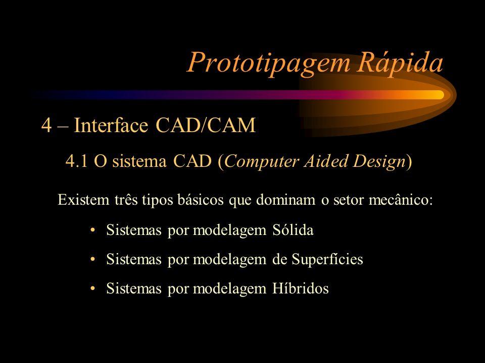 Prototipagem Rápida 4 – Interface CAD/CAM