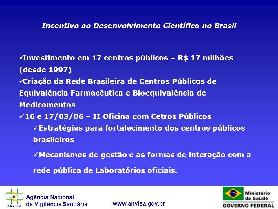 Incentivo ao Desenvolvimento Científico no Brasil