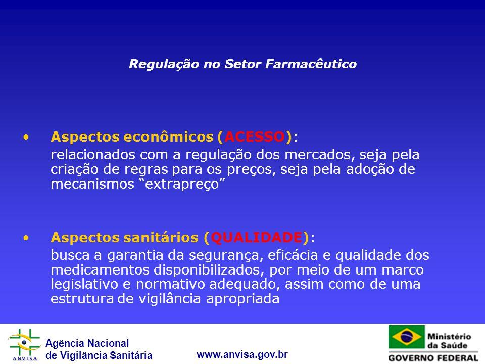 Regulação no Setor Farmacêutico