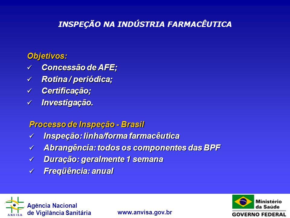 INSPEÇÃO NA INDÚSTRIA FARMACÊUTICA