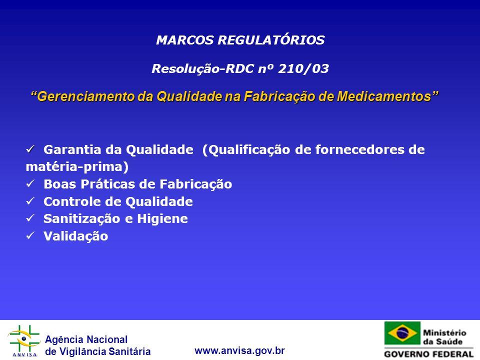 Gerenciamento da Qualidade na Fabricação de Medicamentos