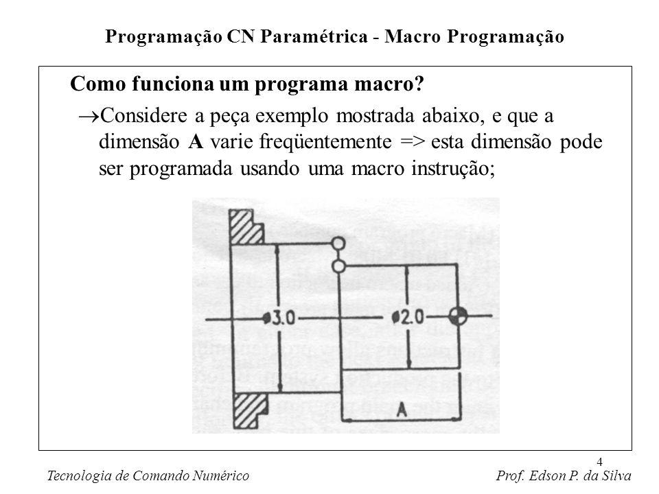 Programação CN Paramétrica - Macro Programação