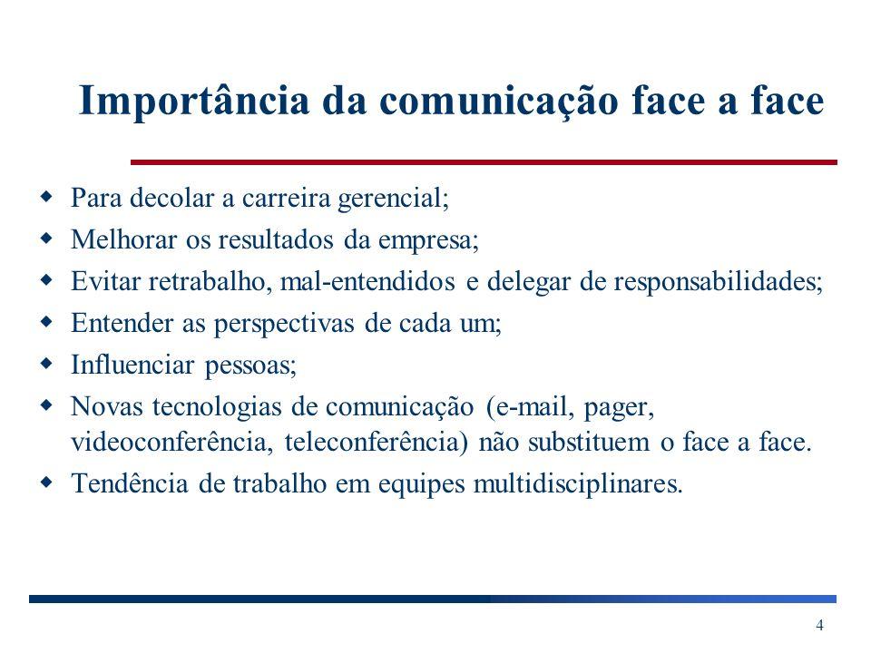 Importância da comunicação face a face