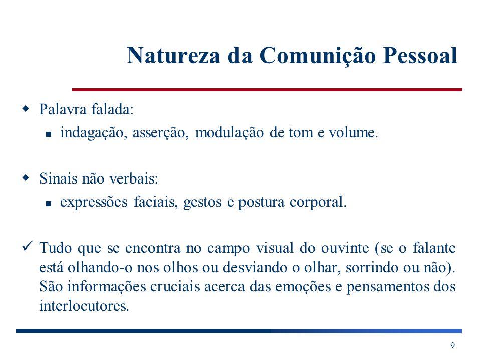 Natureza da Comunição Pessoal