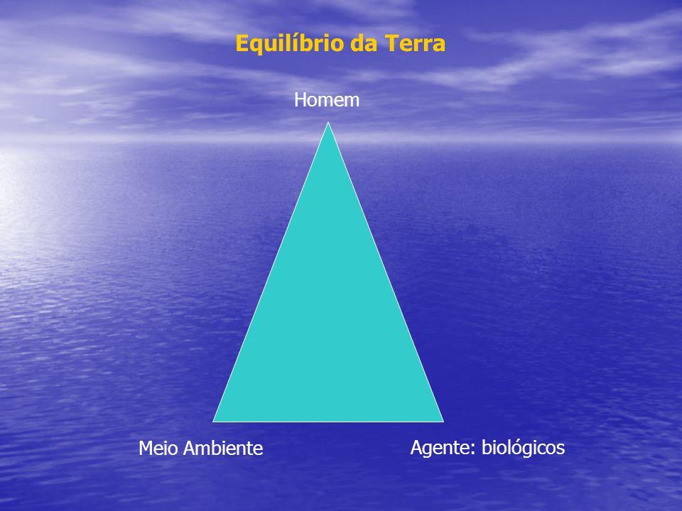 Equilíbrio da Terra Homem Meio Ambiente Agente: biológicos