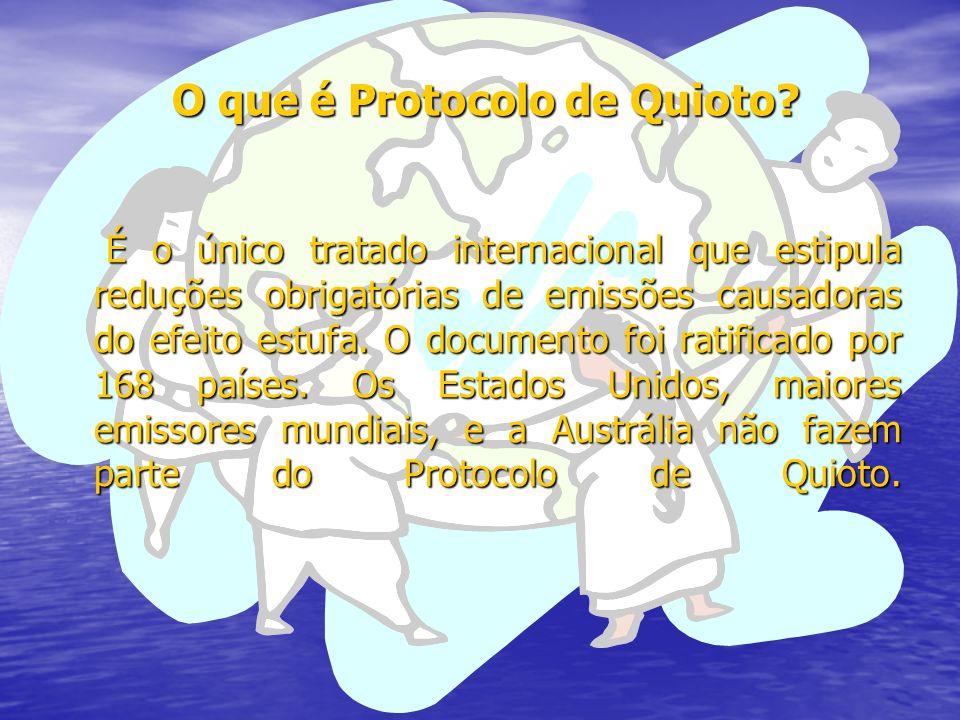 O que é Protocolo de Quioto