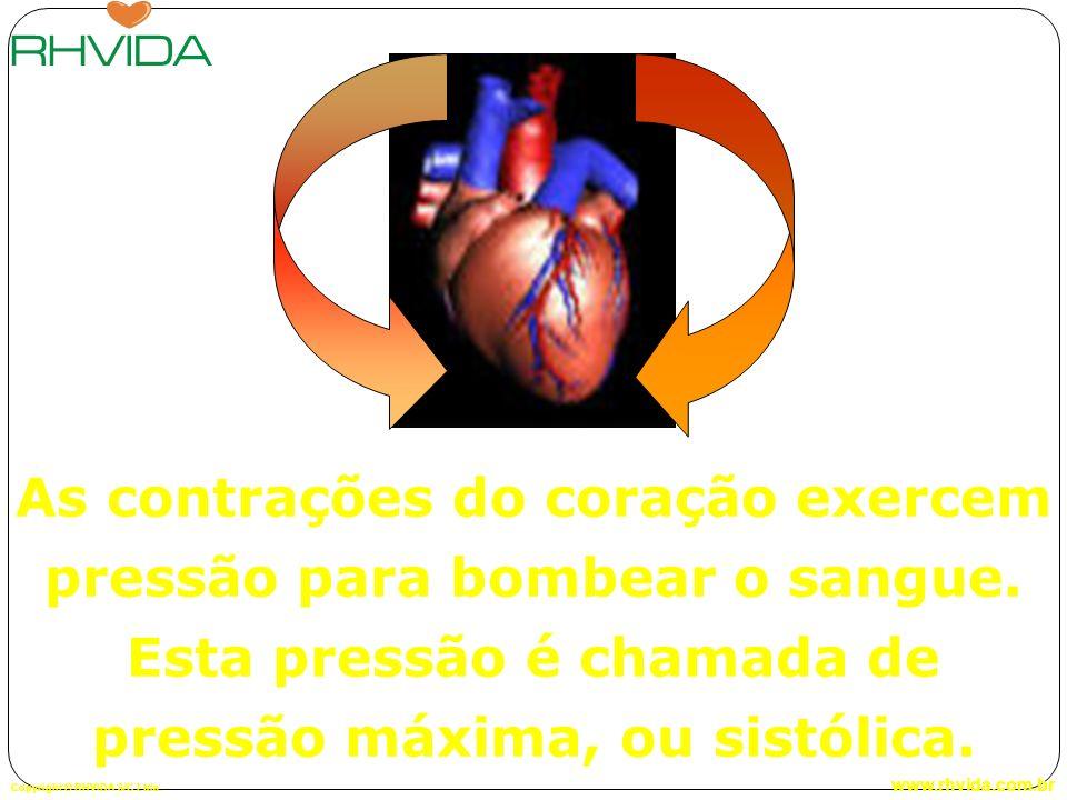 As contrações do coração exercem pressão para bombear o sangue